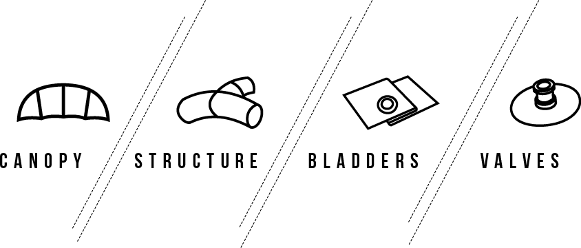 kite_repair_kit_icons_canopy_structure_bladders_valves.png